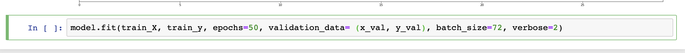 validation_data in model.fit(keras)