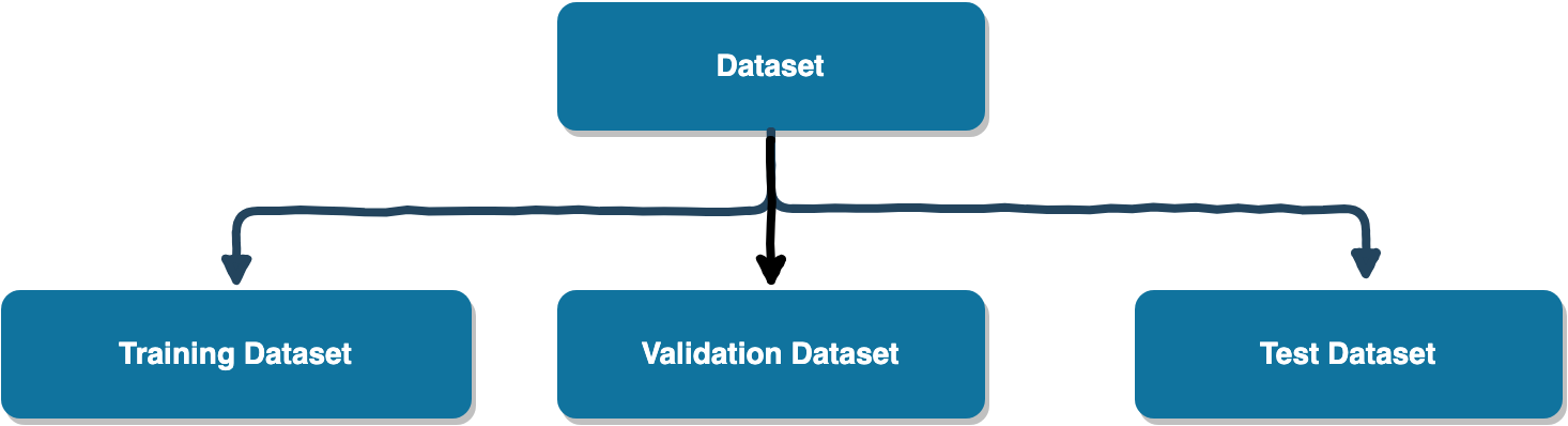 validation_data